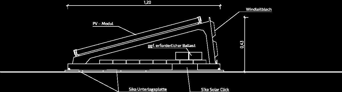 SSM1 Querschnitt Süd