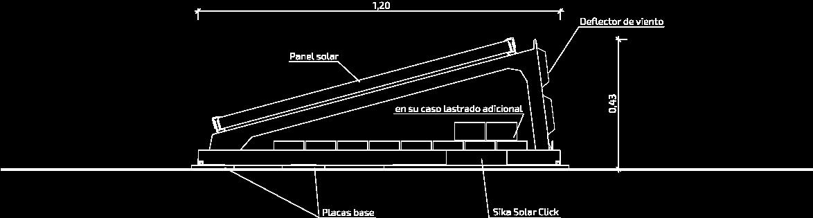 Sección: Orientación sur