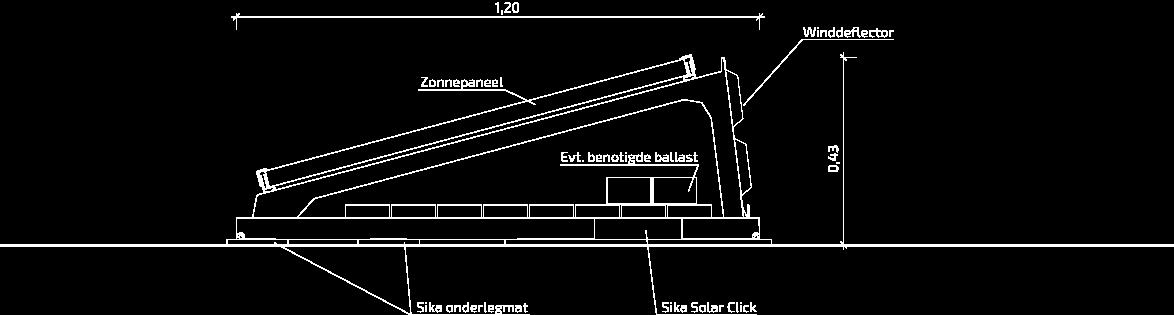 SSM1 Doorsnede: Oriëntatie op zuiden