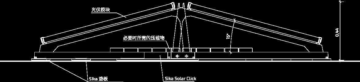 SSM1 横截面:东西向