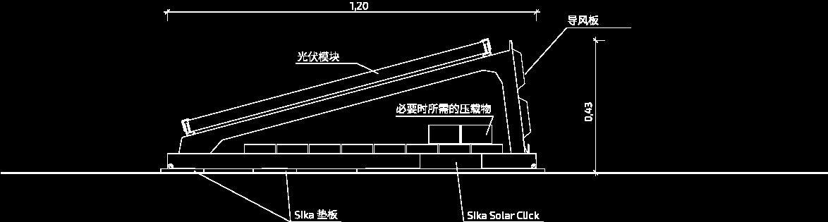 SSM1 横截面:南向